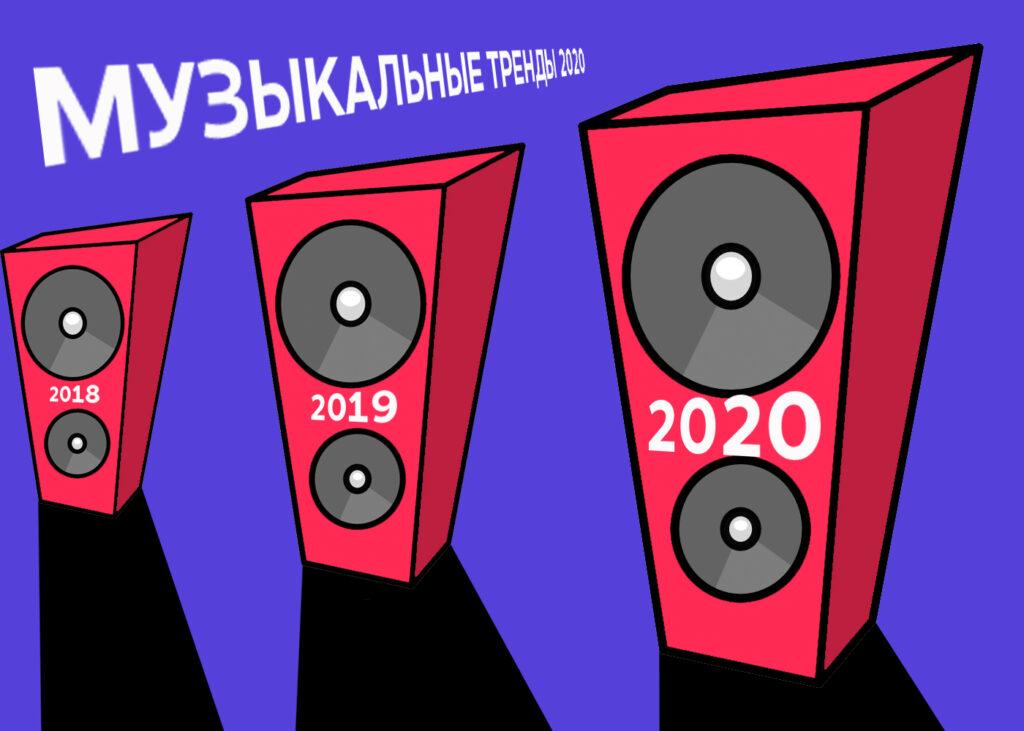 Музыкальные тренды 2020 — кого будут слушать в двадцатом году?